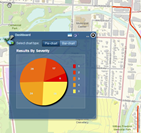 ArcGIS Data Reviewer for Server Dashboard widget for Flex Viewer 3.3 - June 2013