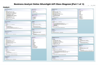 Business Analyst Online APIs - Silverlight Release 1.1.0.97 Object Model Diagrams