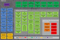 HPMS Data Model