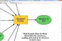 Preliminary Wind Project Suitability Model
