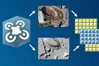 Drone2Map Data Management Script