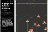 Mapping Russell Westbrook's Shots with Python and ArcGIS