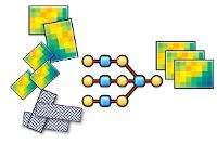 Mosaic Dataset Configuration Script (MDCS)