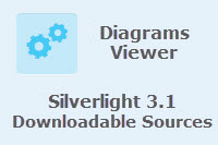 Schematics Diagrams Viewer Source Code - ArcGIS API for Silverlight 3.1