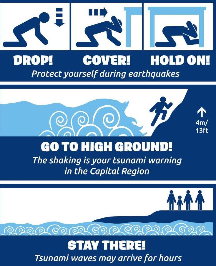Victoria BC, Canada Tsunami Resources