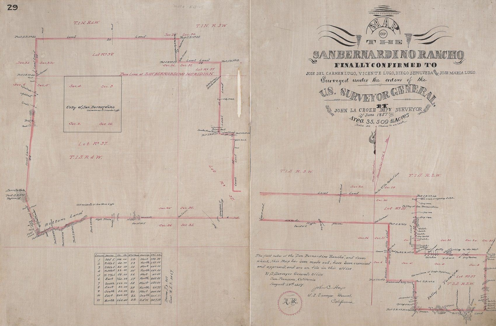 Redlands Historical Timeline Story Map