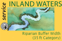 Riparianbufferwidth 35ft