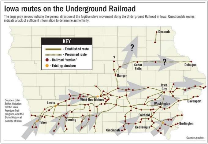 The Underground Railroad In Iowa