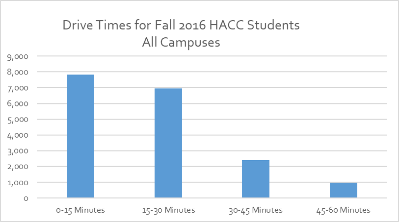 Spatial Analysis Of Hacc Student Enrollment 2011 2016