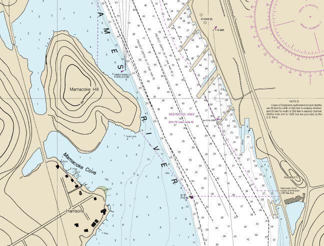 Mamacoke Island Geology Tour