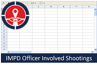 Impdofficerinvolvedshootings