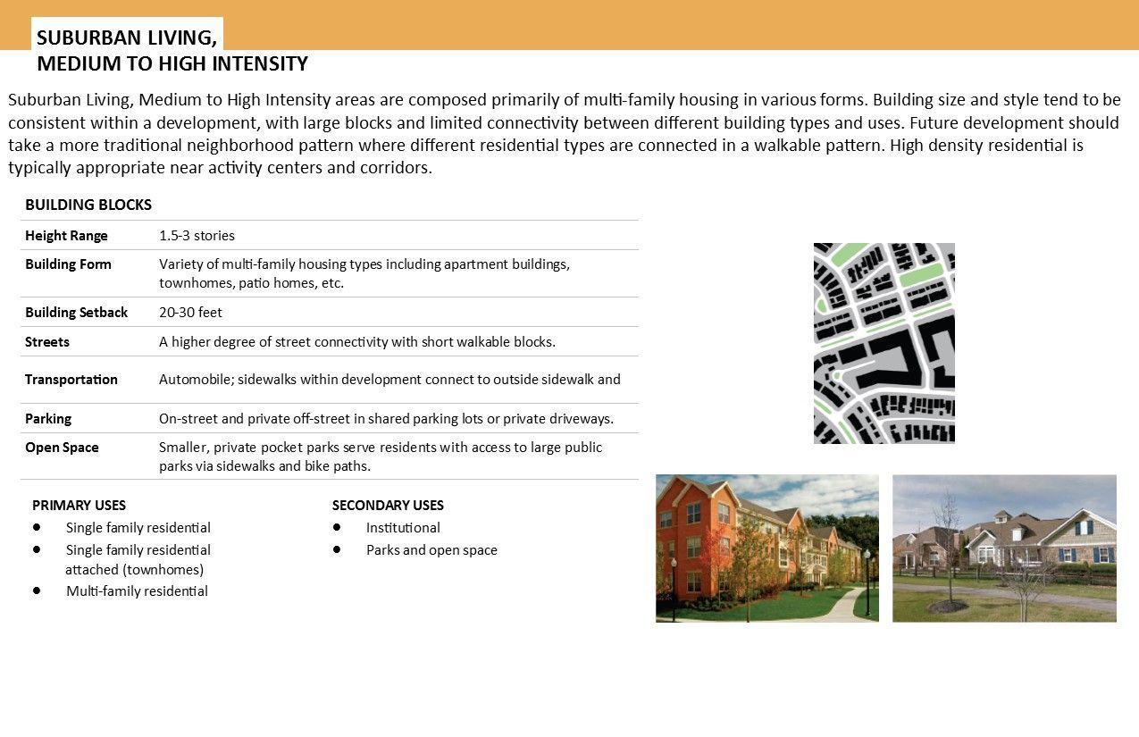 GroveCity2050 Future Land Use