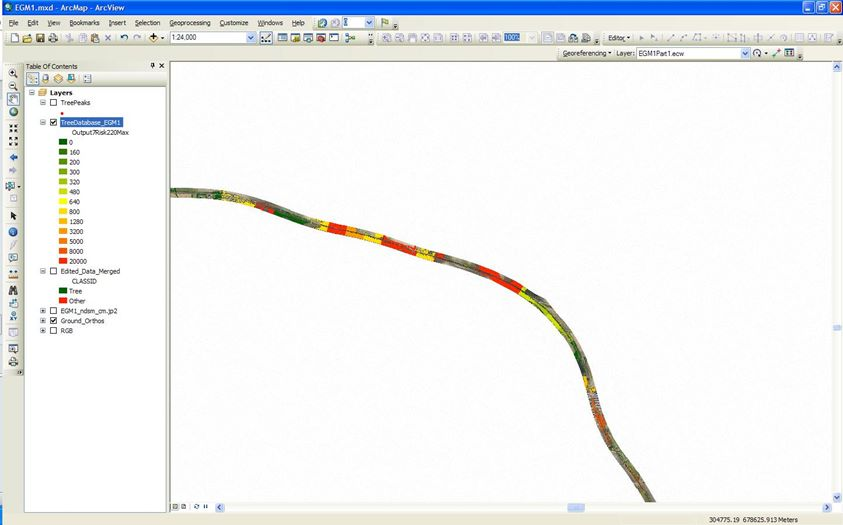 Vegetation Assessment Risk Modelling for Network Rail : Airbus