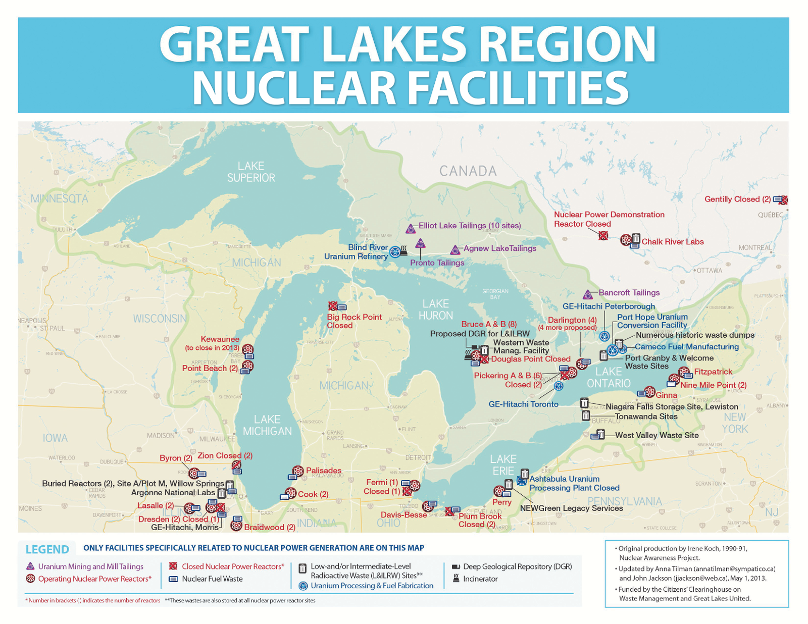 Nuclear Power Facilities in the Great Lakes Basin