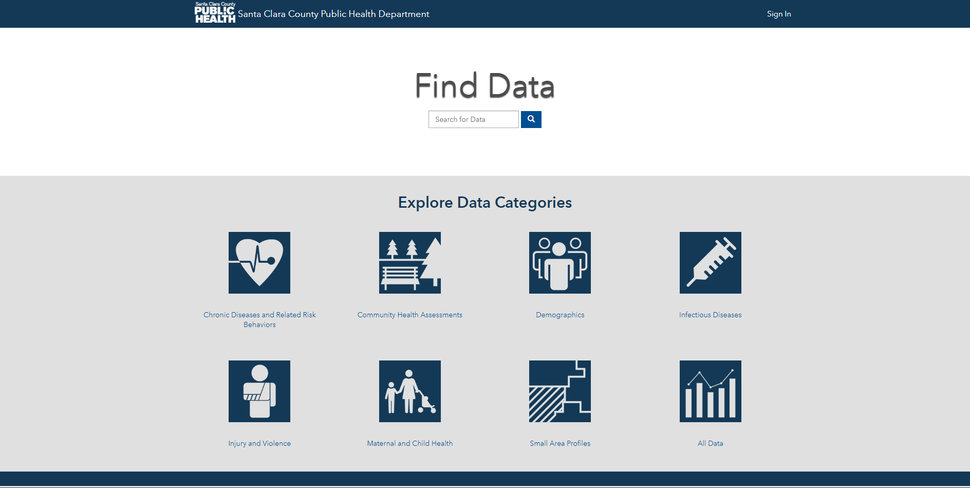 100 Photos of Esri Open Data