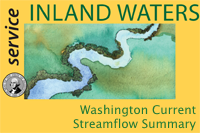 Streamflow summary