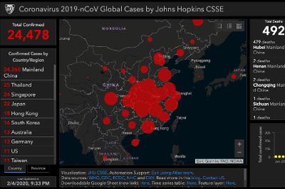 Coronavirus COVID-19 (2019-nCoV)