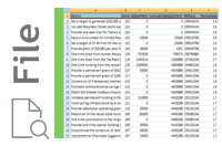 File environment