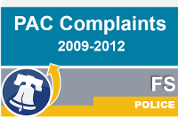 Pac pac complaints 2009 2012