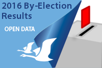 2016byelectionresults