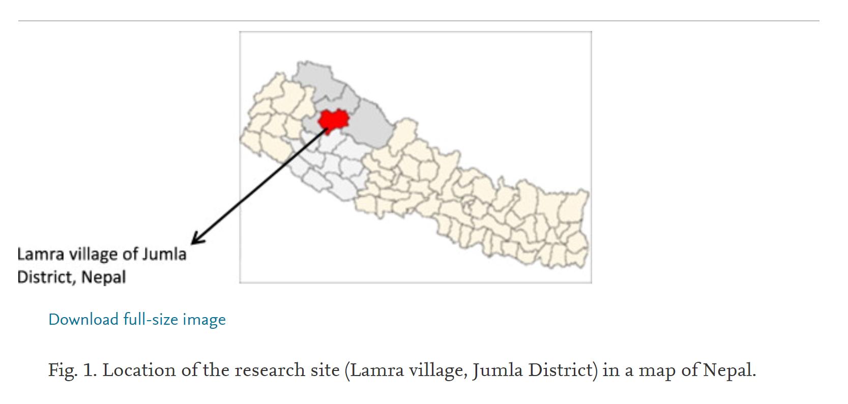 Nepalese Himalayas vs  Climate Change