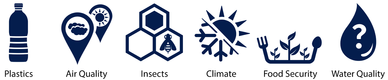 Blue and white logos that represent the six Earth Challenge 2020 research areas: plastics, air quality, insects, climate, food security, and water quality.